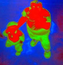 Thermal CCTV